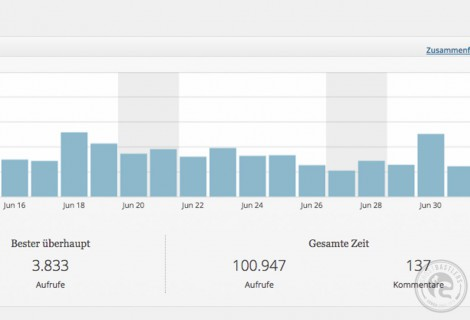 BÄM 100.000 Klicks